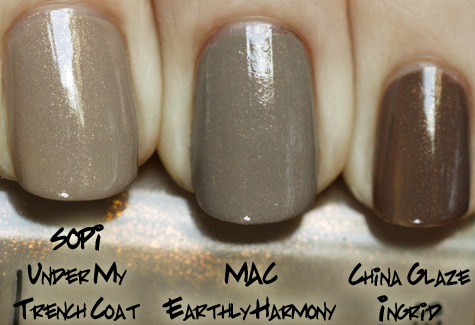 mac earthly harmony china glaze ingrid sopi trench MAC Nail Trend F/W 10 Comparisons