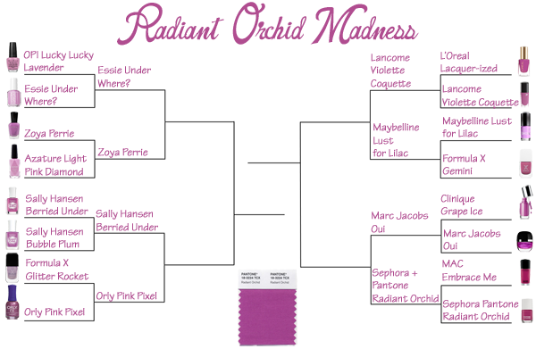 Radiant Orchid Nail Polish Madness - Elite Eight
