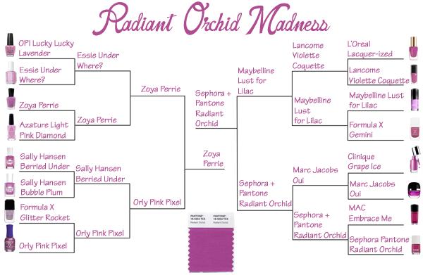 Radiant Orchid Nail Polish Championship