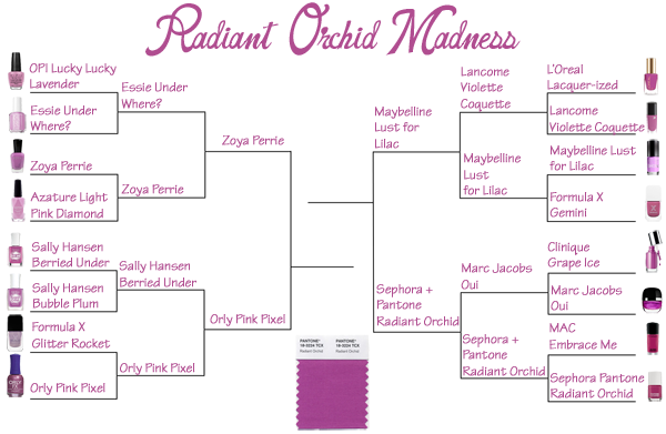 "Radiant Orchid Madness ""Final Four"" – Vote Now!"