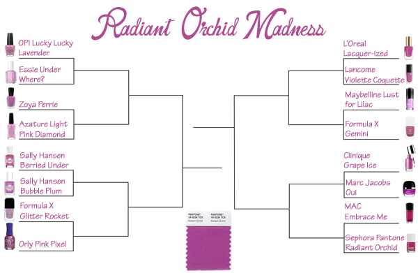Radiant Orchid Nail Polish Bracket
