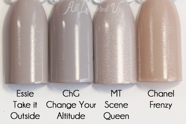 China Glaze Change Your Altitude comparison