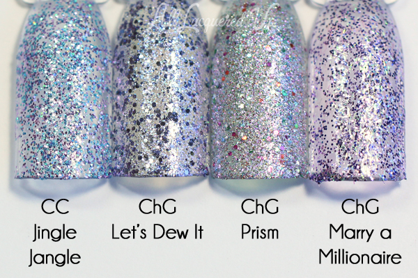 China Glaze Let's Dew It comparison